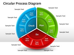 Circular Process Diagram For Powerpoint.pptx