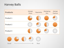 Harvey Balls Powerpoint Template.pptx