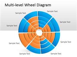 Multi Level Wheel Diagram For Powerpoint.pptx