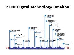 digital_technology_milestones.pptx