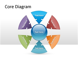 Core Diagram Powerpoint Template.pptx