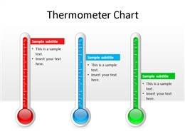 Thermometer Chart PowerPoint Template